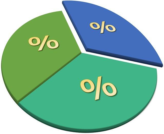 sondaże